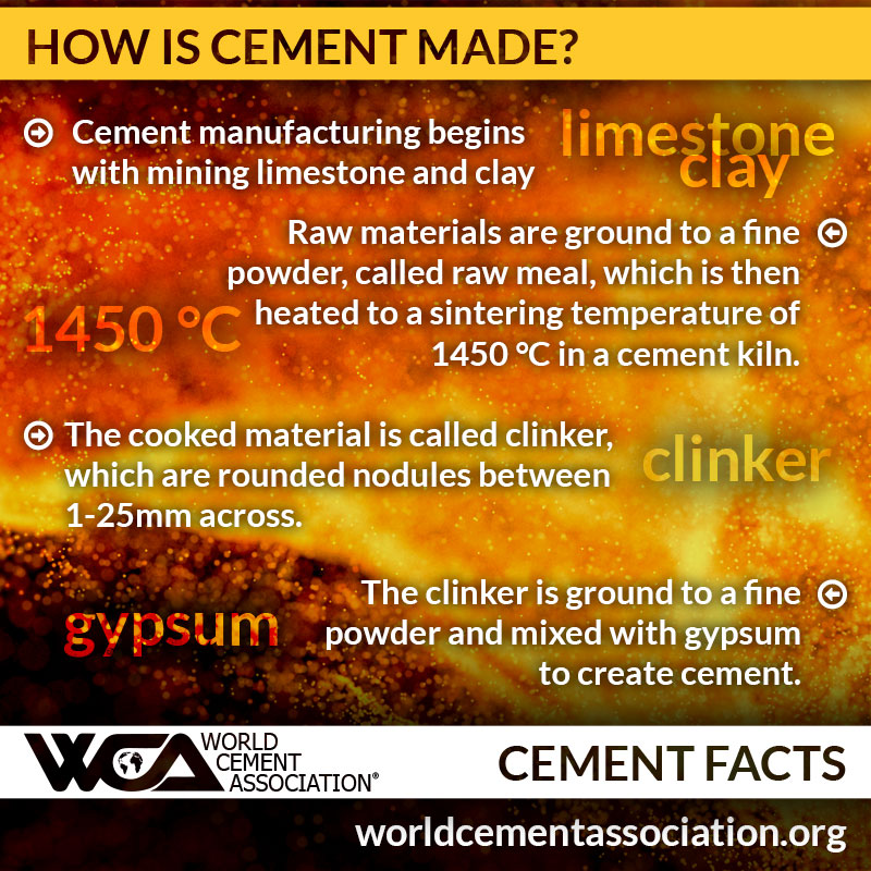 How is cement made?